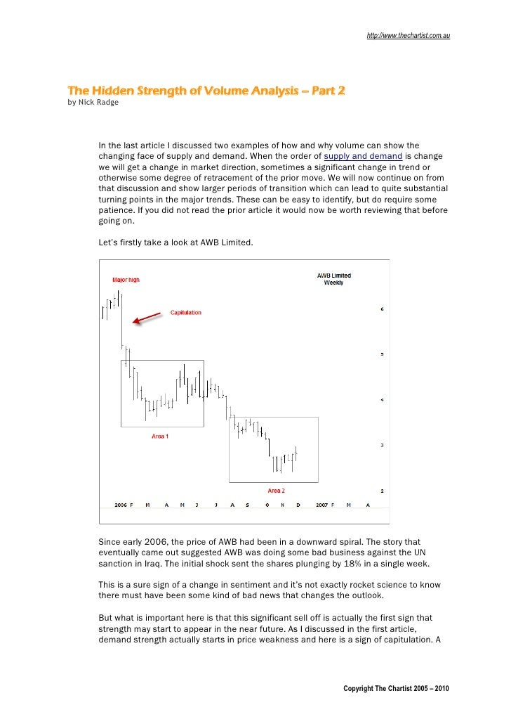 http://www.thechartist.com.au     The Hidden Strength of Volume Analysis – Part 2 by Nick Radge            In the last art...