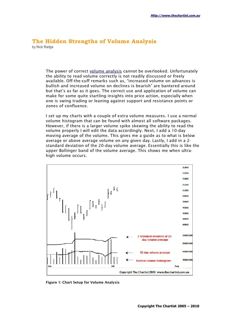 Http://www.thechartist.com.au     The Hidden Strengths of Volume Analysis by Nick Radge             The power of correct v...