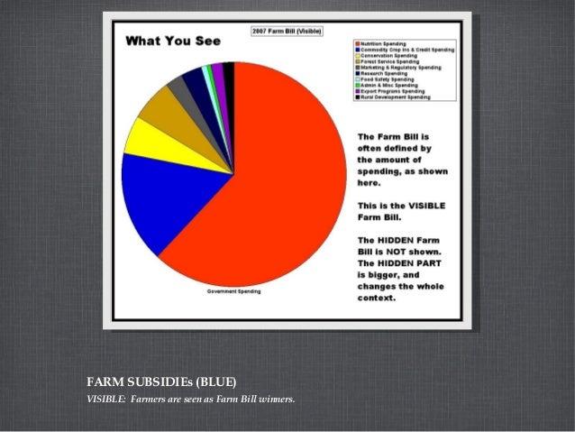 FARM SUBSIDIEs (BLUE) VISIBLE: Farmers are seen as Farm Bill winners.
