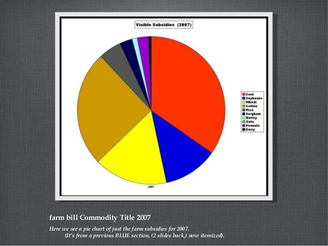 farm bill Commodity Title 2007 Here we see a pie chart of just the farm subsidies for 2007. (It's from a previous BLUE sec...