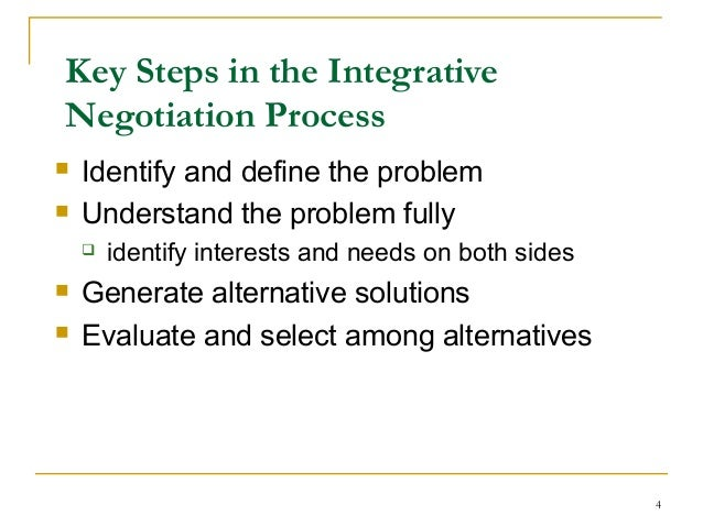 negotiation integrative negotiation Start studying negotiation: chapter 3 (integrative negotiation) learn vocabulary, terms, and more with flashcards, games, and other study tools.