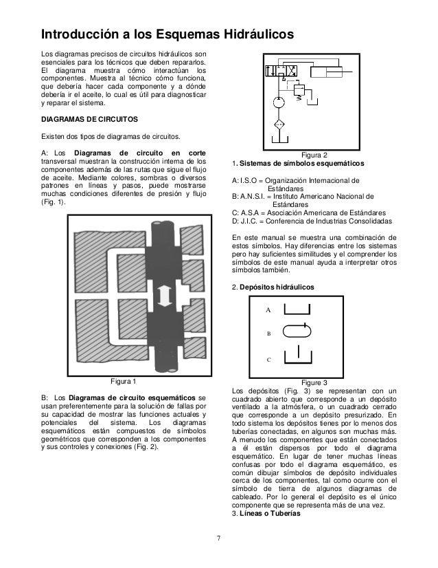 Hidraulica engranajes 9 7 introduccin a los esquemas hidrulicos los diagramas ccuart Image collections