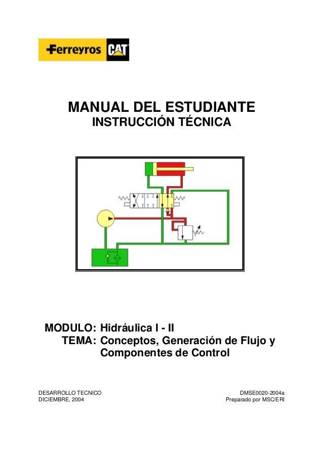MANUAL DEL ESTUDIANTE INSTRUCCIÓN TÉCNICA MODULO: Hidráulica I - II TEMA: Conceptos, Generación de Flujo y Componentes de ...