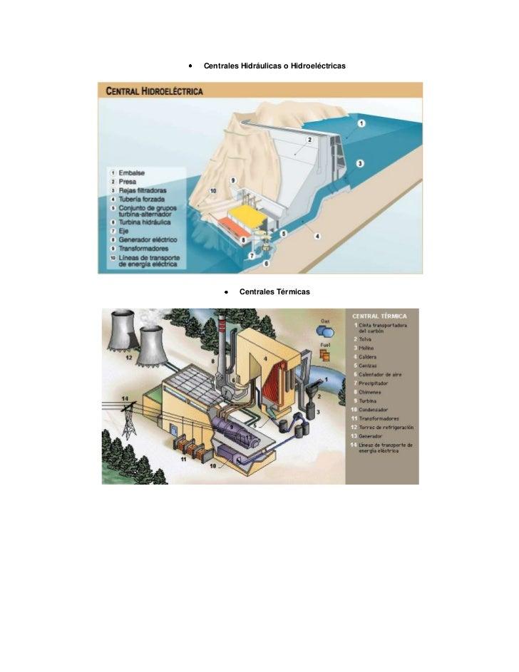 Centrales Hidráulicas o Hidroeléctricas         Centrales Térmicas