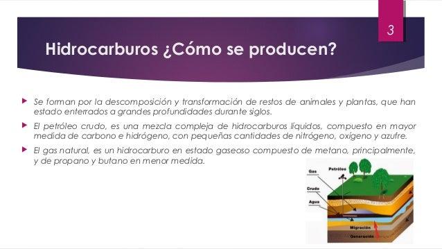 Quimica Inorganica Slide 3