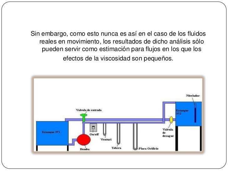 Sin embargo, como esto nunca es así en el caso de los fluidos   reales en movimiento, los resultados de dicho análisis sól...