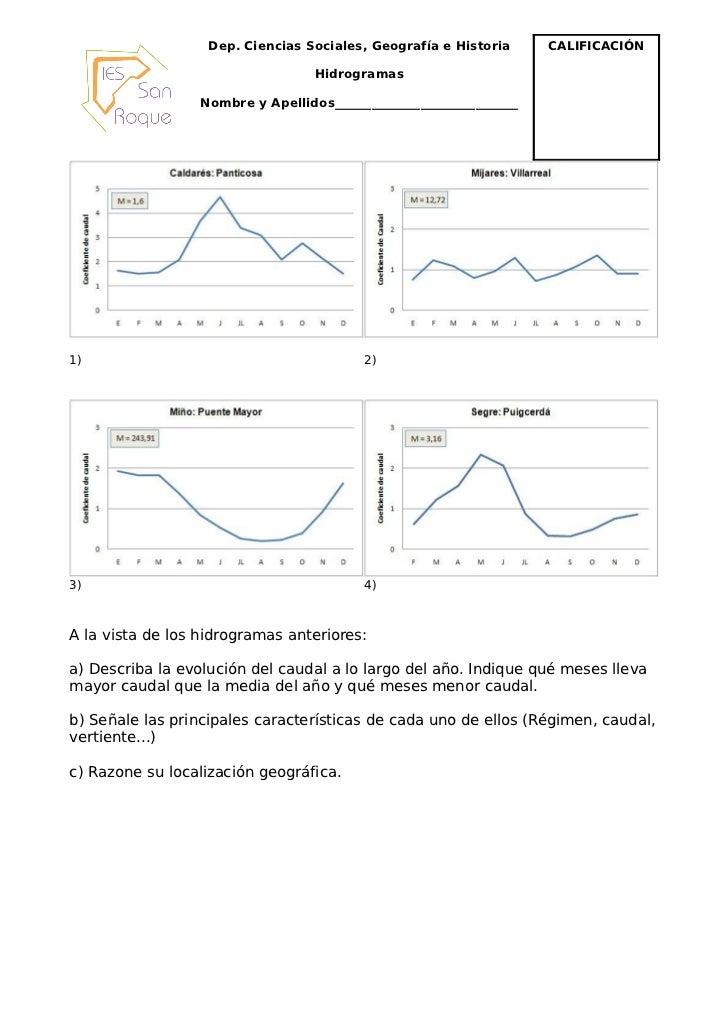 Dep. Ciencias Sociales, Geografía e Historia      CALIFICACIÓN                                   Hidrogramas              ...