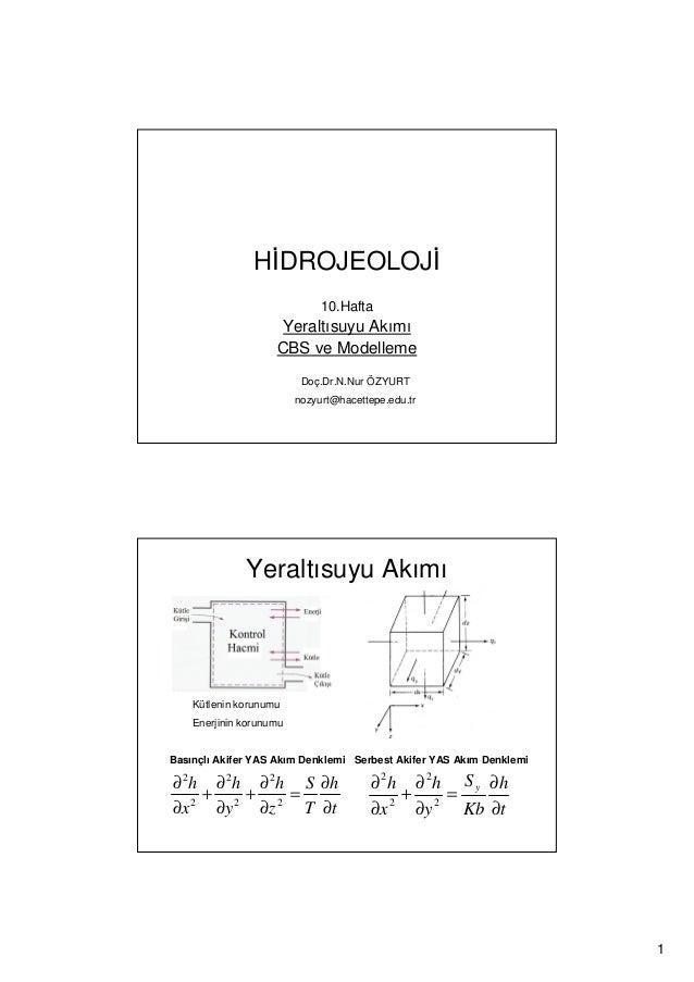 1 HİDROJEOLOJİ 10.Hafta Yeraltısuyu Akımı CBS ve Modelleme Doç.Dr.N.Nur ÖZYURT nozyurt@hacettepe.edu.tr Yeraltısuyu Akımı ...