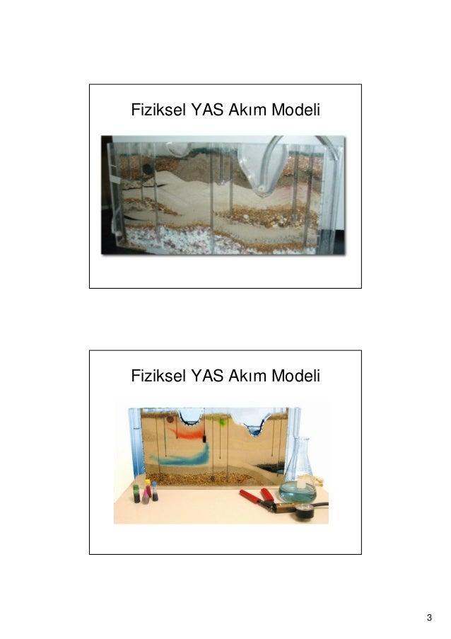 Yeraltısuyu Akımı CBS ve Modelleme Slide 3