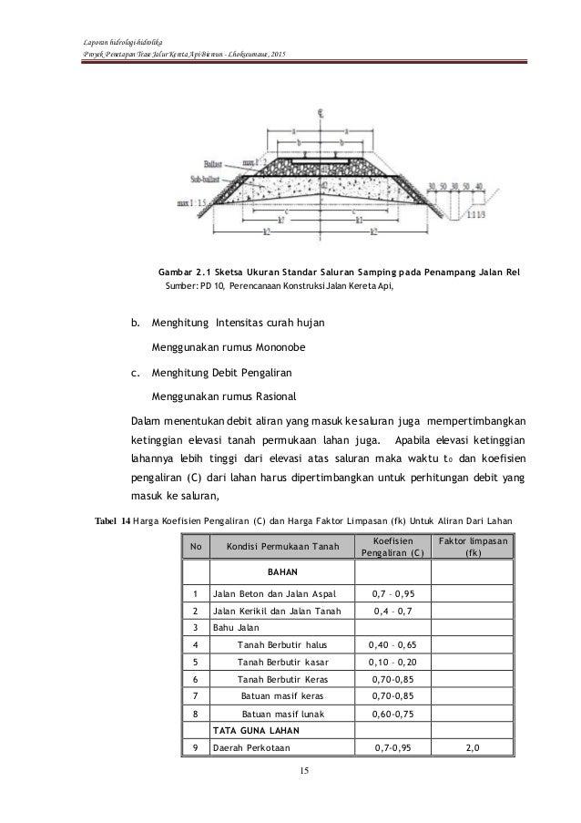 Image Result For Konstruksi Jalan Rel