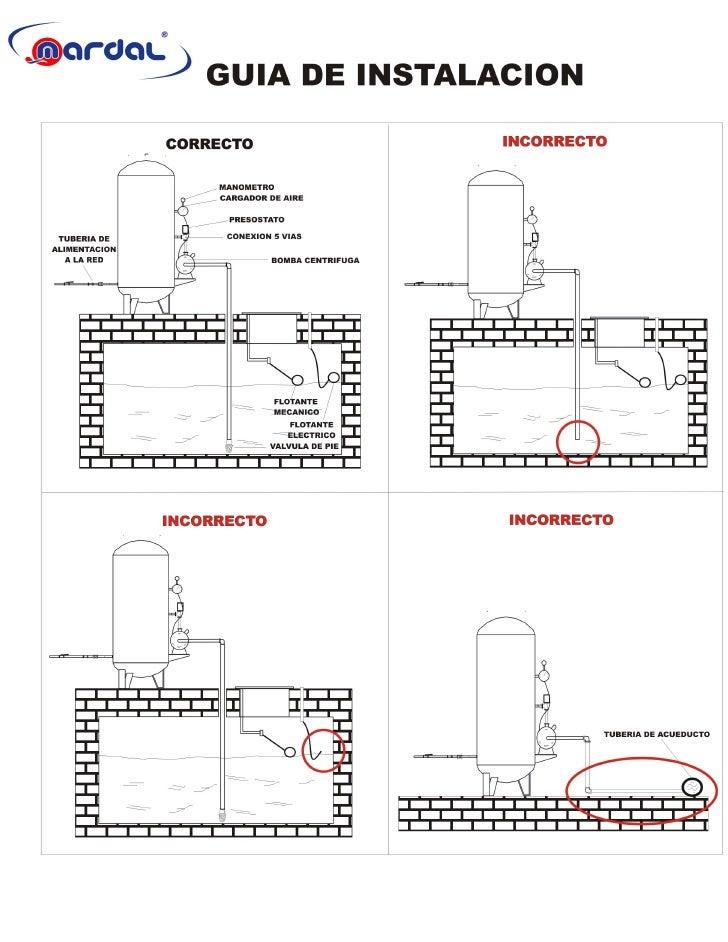 Hidroneumatico instalacion for Compresor hidroneumatico