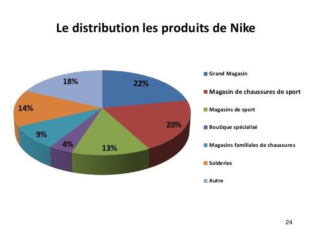 libro de bolsillo completar mini  Strategie de ventes de NIKE