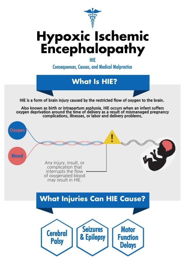 Hypoxic Ischemic Encephalopath...