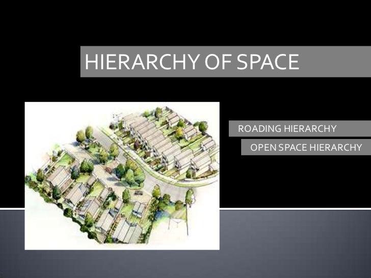 HIERARCHY OF SPACE            ROADING HIERARCHY              OPEN SPACE HIERARCHY