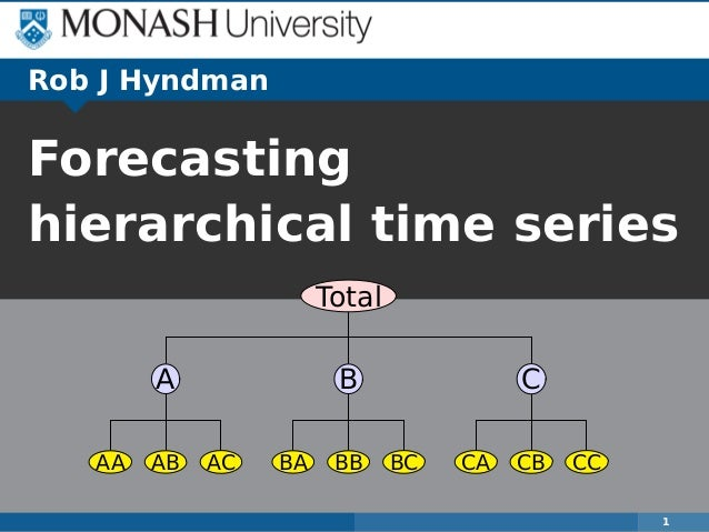 Total A AA AB AC B BA BB BC C CA CB CC 1 Rob J Hyndman Forecasting hierarchical time series