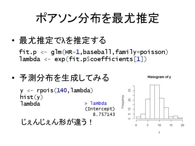 ポアソン分布を最尤推定 • 最尤推定でλを推定する • 予測分布を生成してみる じぇんじぇん形が違う!