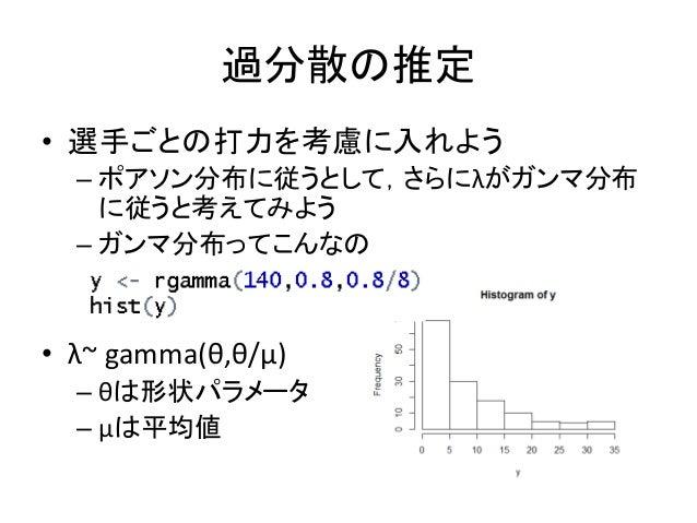 過分散の推定 • 選手ごとの打力を考慮に入れよう – ポアソン分布に従うとして,さらにλがガンマ分布 に従うと考えてみよう – ガンマ分布ってこんなの • λ~ gamma(θ,θ/μ) – θは形状パラメータ – μは平均値