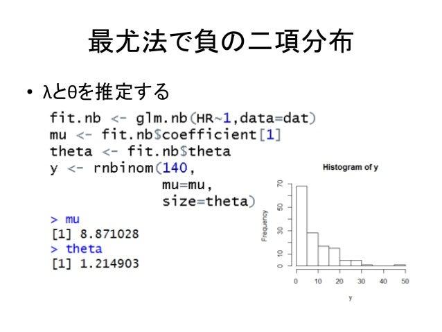 最尤法で負の二項分布 • λとθを推定する