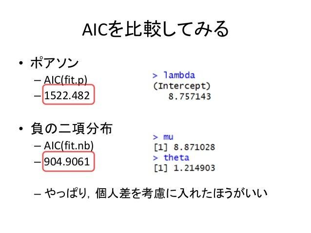 AICを比較してみる • ポアソン – AIC(fit.p) – 1522.482 • 負の二項分布 – AIC(fit.nb) – 904.9061 – やっぱり,個人差を考慮に入れたほうがいい