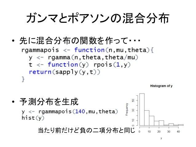 ガンマとポアソンの混合分布 • 先に混合分布の関数を作って・・・ • 予測分布を生成 当たり前だけど負の二項分布と同じ