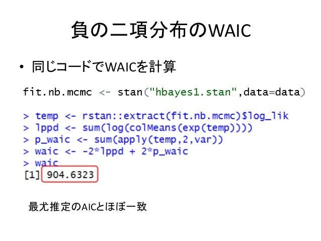 負の二項分布のWAIC • 同じコードでWAICを計算 最尤推定のAICとほぼ一致
