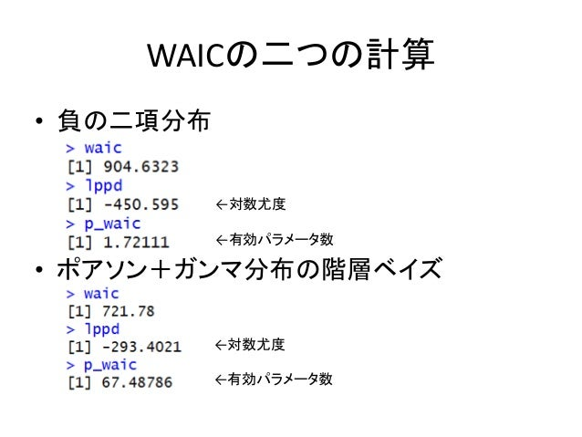 WAICの二つの計算 • 負の二項分布 • ポアソン+ガンマ分布の階層ベイズ ←対数尤度 ←有効パラメータ数 ←対数尤度 ←有効パラメータ数