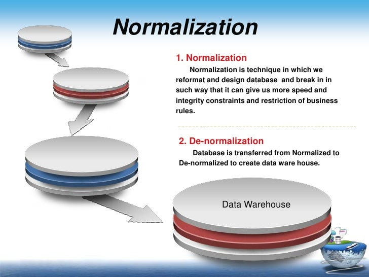 database normalisation Benefits of normalisation first normal form - 1nf for a database to be in first normal form (1nf), the following rules have to be met for each table in the.