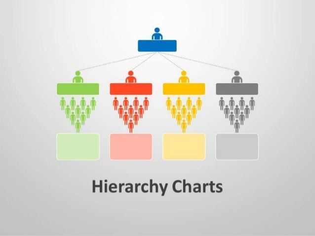 Hierarchy charts powerpoint template hierarchy charts powerpoint template like what you see get the complete deck at 24point0 slide store this product have toneelgroepblik Choice Image