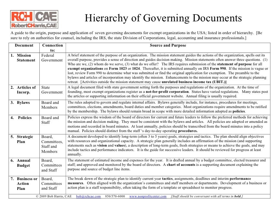 Hierarchy of Governing Documents A guide to the origin, purpose and application of seven governing documents for exempt or...