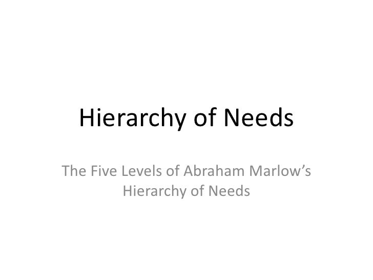 Hierarchy of Needs<br />The Five Levels of Abraham Marlow's Hierarchy of Needs<br />
