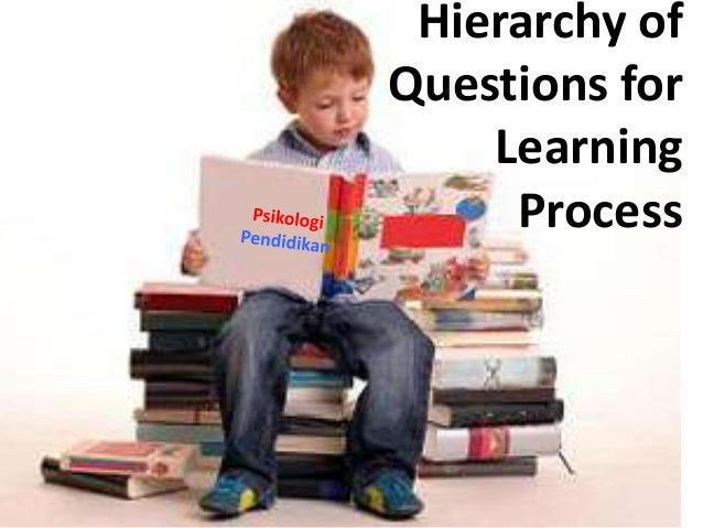 Hierarchy of Questions for Learning Process