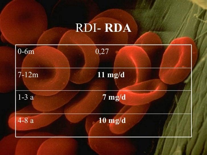 RDI-  RDA 0-6m  0,27 7-12m  11 mg/d 1-3 a  7 mg/d 4-8 a  10 mg/d