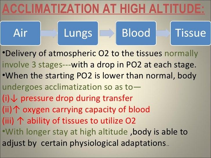 High altitude pulmonary edema ppt download.