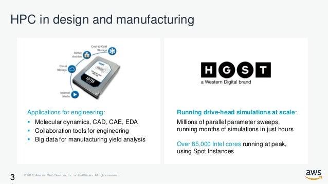 High Performance Computing on AWS: Accelerating Innovation