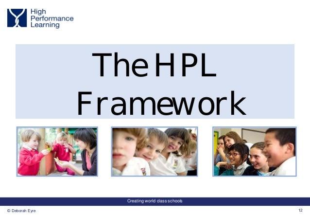 Creating world class schools 12© Deborah Eyre The HPL Framework