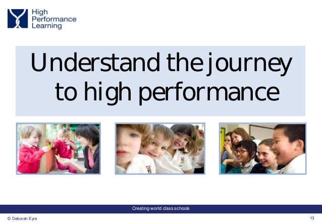 Creating world class schools 13© Deborah Eyre Understand the journey to high performance