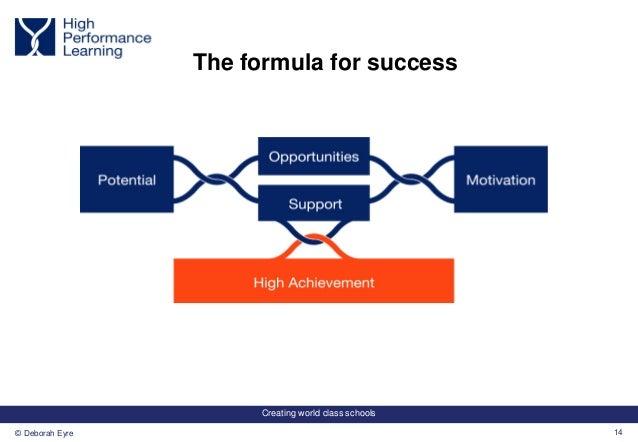 Creating world class schools 14© Deborah Eyre The formula for success