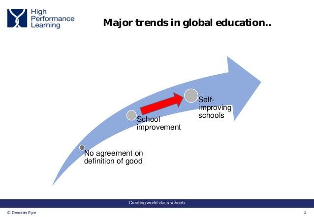 Creating world class schools 2© Deborah Eyre No agreement on definition of good School improvement Self- improving schools...