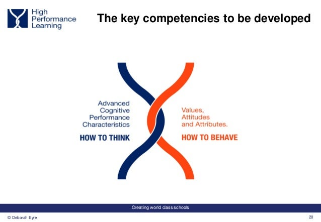 Creating world class schools 20© Deborah Eyre The key competencies to be developed