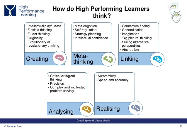 Creating world class schools 23© Deborah Eyre How do High Performing Learners think? • Intellectual playfulness • Flexible...