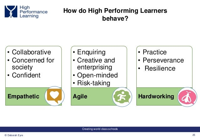 Creating world class schools 25© Deborah Eyre How do High Performing Learners behave? • Collaborative • Concerned for soci...