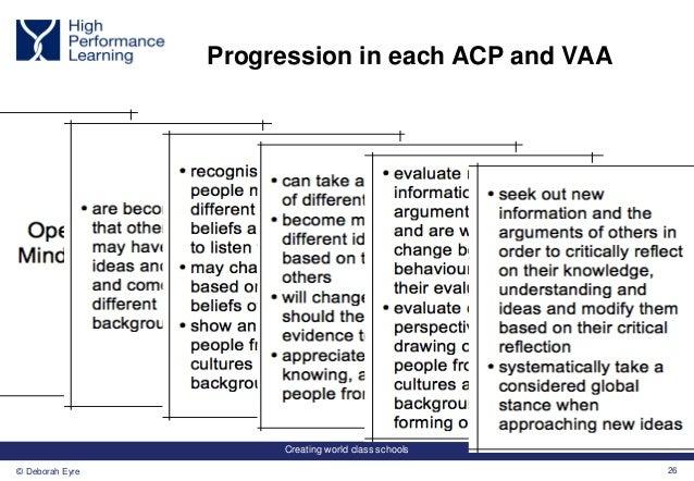 Creating world class schools 26© Deborah Eyre Progression in each ACP and VAA