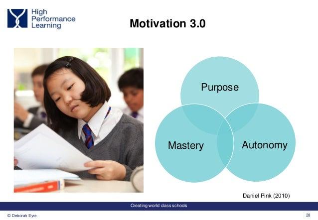 Creating world class schools 28© Deborah Eyre Motivation 3.0 Purpose AutonomyMastery Daniel Pink (2010)