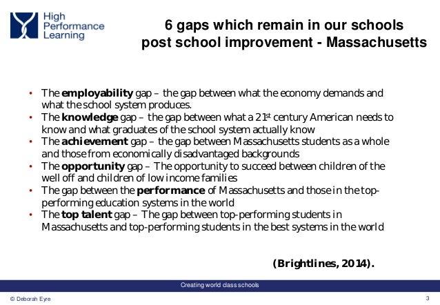 Creating world class schools 3© Deborah Eyre 6 gaps which remain in our schools post school improvement - Massachusetts • ...