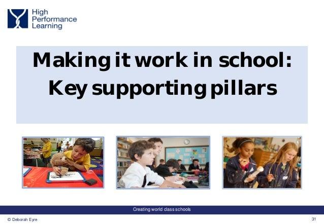 Creating world class schools 31© Deborah Eyre Making it work in school: Key supporting pillars