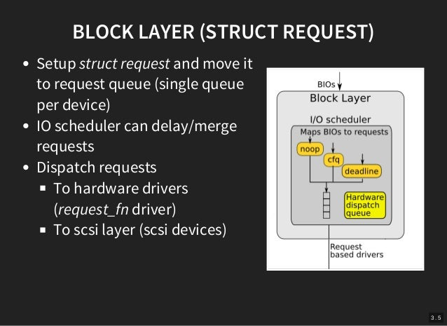 High Performance Storage Devices in the Linux Kernel