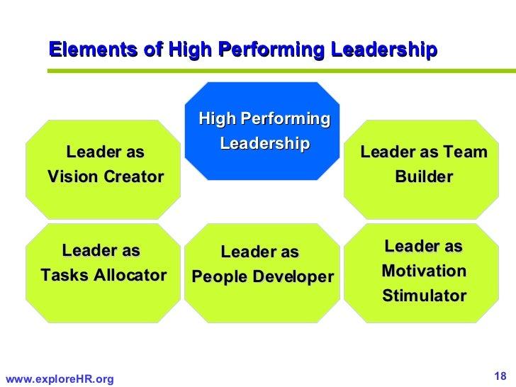 statistics on high performing teams