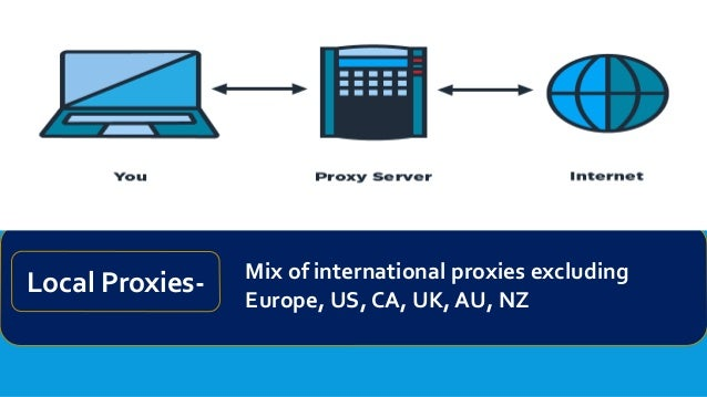 THE BEST PROXY SERVER FOR POWERFUL NETWORK SECURITY Mix of international proxies excluding Europe, US, CA, UK, AU, NZ Loca...