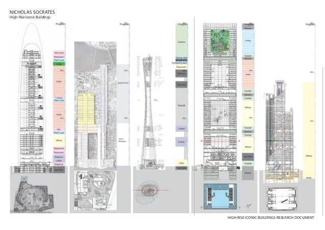 High Rise Building Research Document