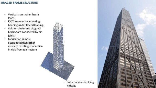 High Rise Structural Systems And Services